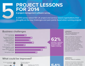 5-project-lessons-feat2