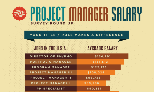 How Much Do Project Managers Earn?
