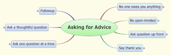 Project Management Advice:  How to ask (without being a pest)