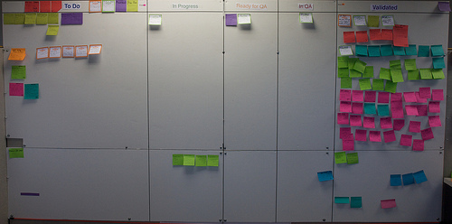 implementing scrum part 2