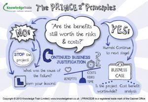 The Prince 2 Principle Free Ebook